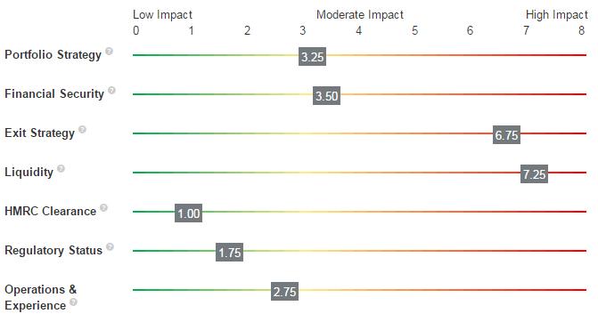 impact-assessment-1-1